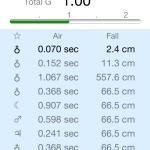 新作 iPhoneアプリ「落下距離計」リリース!